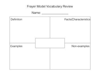 Frayer Model Variations