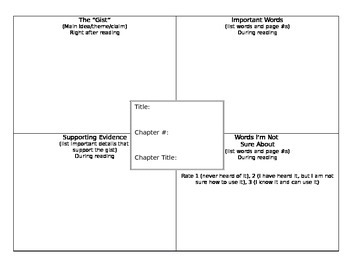 Frayer Model Vocab and Gist Sheet