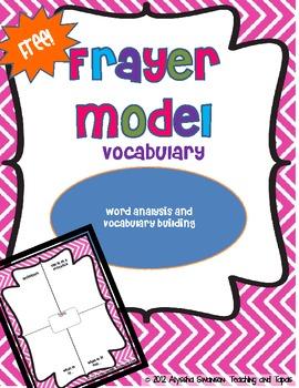 Frayer Model - Vocabulary