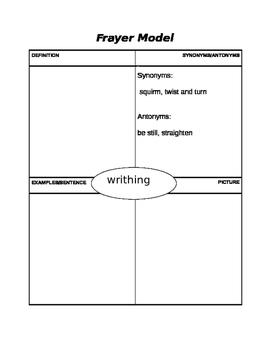 Frayer Model Vocabulary