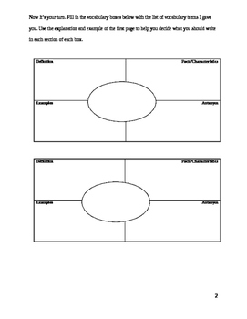 Frayer Model Vocabulary Boxes
