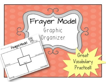 Frayer Model - Vocabulary Graphic Organizer ELA