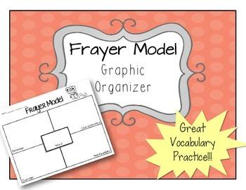 ELA Graphic Organizer - Frayer Model - Vocabulary