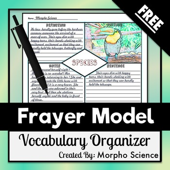Frayer Model - Vocabulary Graphic Organizer - FREE DOWNLOAD!