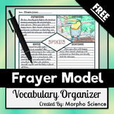 Frayer Model - Vocabulary Graphic Organizer - FREE