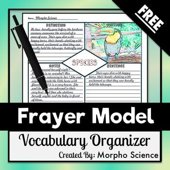 Frayer Model - Vocabulary Graphic Organizer - FREE