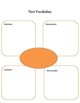 Frayer Model Vocabulary Learning