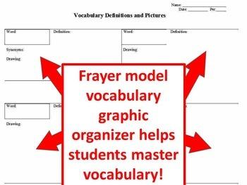 Frayer Model Vocabulary Worksheet