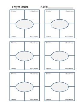 Frayer Model Worksheet