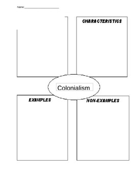 Frayer Model for Colonialism