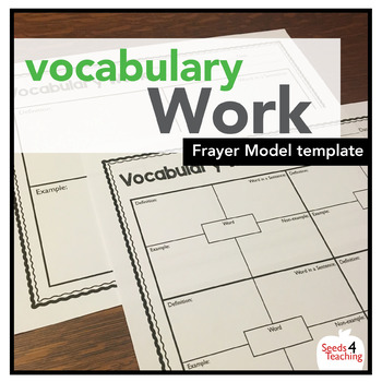 Frayer Model Vocabulary Word Templates Teaching Resources | Teachers ...