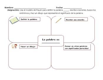 Frayer Model in Spanish