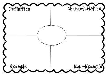 Frayer Model template