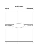 Frayer Model: vocabulary template