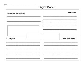 Frayer Model with lines