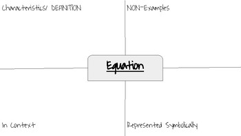 Frayer Models Expressions, Equations, & Inequalities