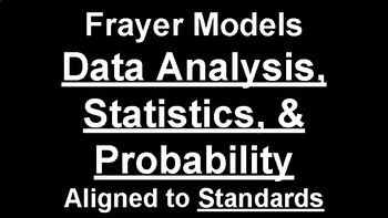 Frayer Models for 6-8 Data Analysis, Statistics, and Probability Standards