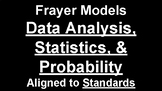 Frayer Models for 6-8 Data Analysis, Statistics, and Proba