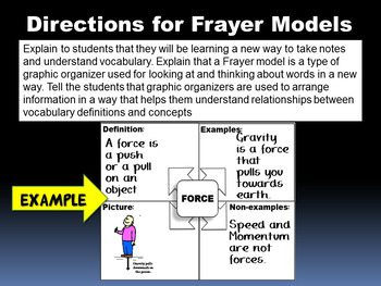 Frayer Models for Forces in 50+ Slide PowerPoint