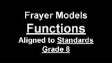 Frayer Models for Functions 8th grade standards