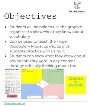 Frayer Vocabulary Model Digital Graphic Organizer
