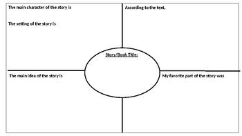 Frayer notes with sentence stems (Editable)