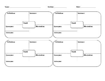 Frayer's Model Four Square Vocabulary