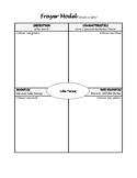 Frayer's model simpler_Like Terms
