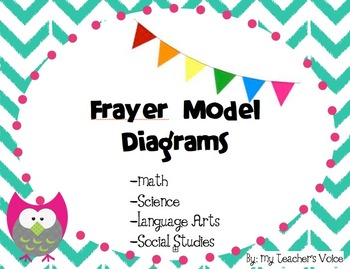 Frayers Model: Math and Word Study