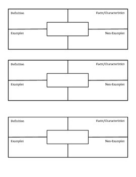 Frayer's Model for Note-Taking