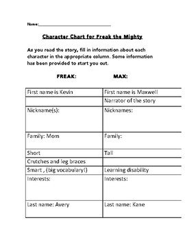 Freak the Mighty Character Chart