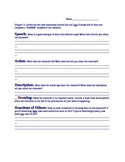 Freak the Mighty Characterization Worksheet