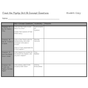 Freak the Mighty: Comprehension Questions (DOK-Aligned)