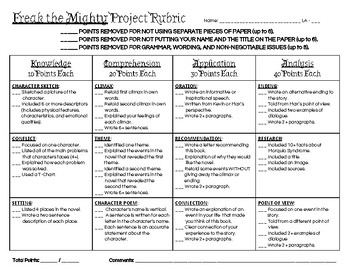 Freak the Mighty Project and Rubric