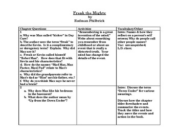 Freak the Mighty Reading Guide