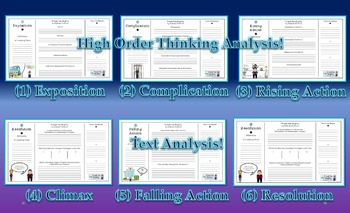 Freak the Mighty by Rodman Philbrick 6 Stages of Plot Analysis Activity