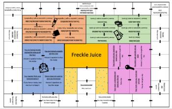 Freckle Juice End of Unit Game