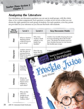 Freckle Juice Leveled Comprehension Questions (eLesson)