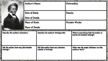 Frederick Douglass: Author Biography Assignment