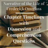 Frederick Douglass Chapter Timelines with Discussion/Compr