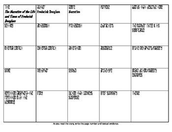 Frederick Douglass Chart