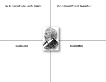 Frederick Douglass Four Square Graphic Organizer  SS3H2