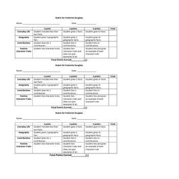 frederick douglass graphic organizer and rubric by literacy workshop. Black Bedroom Furniture Sets. Home Design Ideas