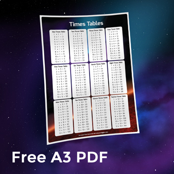 Free 1-12 Times Tables Poster