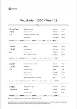 Summer Shape Up 1500 Calorie Vegetarian 1 Week Nutrition Plan Tpt