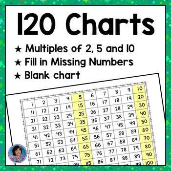 It is a graphic of Printable Number Grids intended for list 1 50