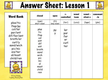 Syllable Mastery - 2nd Grade:  FREE - Lesson 1