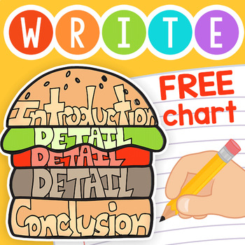 How to Write a Paragraph: Free Hamburger Chart
