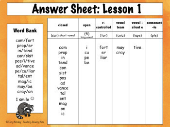 Syllable Mastery - 4th Grade:  FREE - Lesson 1