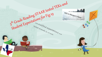 Free 5th Grade Reading Fig.19 TEKs with Scaffold Readiness and Supporting